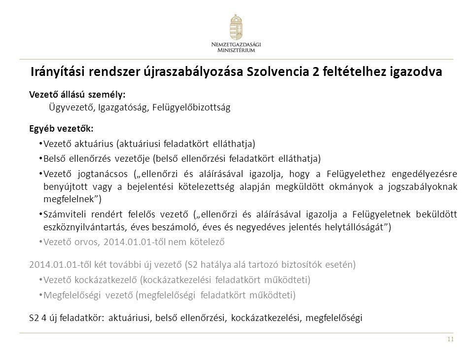 11 Irányítási rendszer újraszabályozása Szolvencia 2 feltételhez igazodva Vezető állású személy: Ügyvezető, Igazgatóság, Felügyelőbizottság Egyéb veze