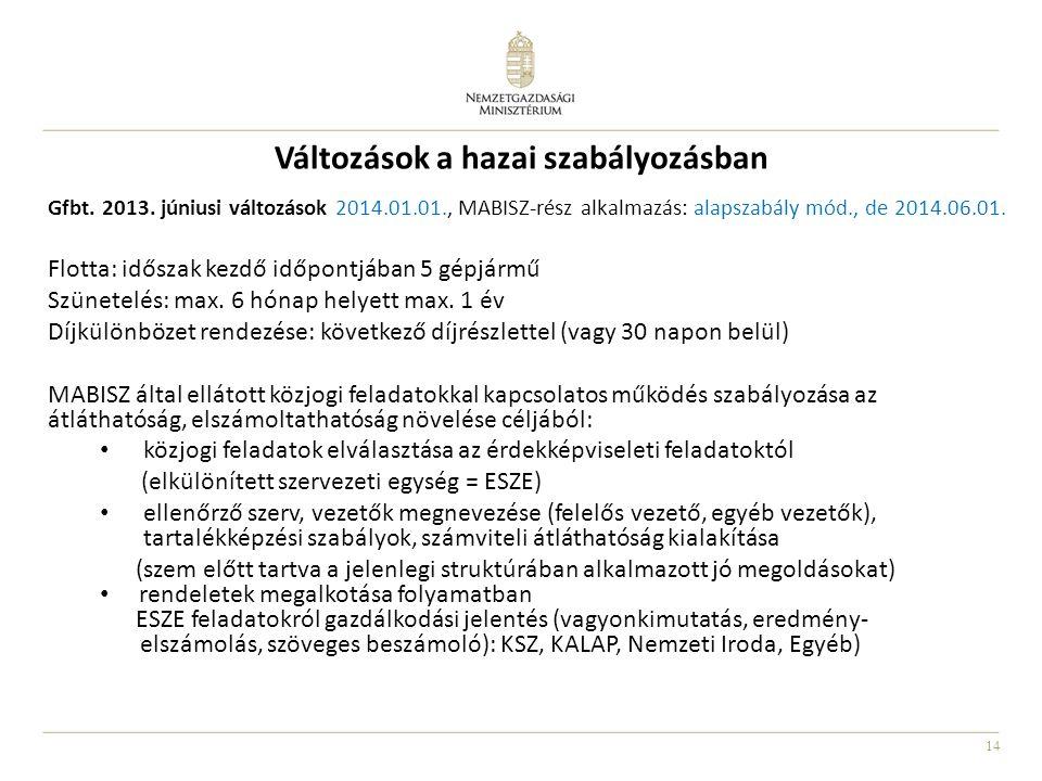 14 Változások a hazai szabályozásban Gfbt. 2013. júniusi változások 2014.01.01., MABISZ-rész alkalmazás: alapszabály mód., de 2014.06.01. Flotta: idős