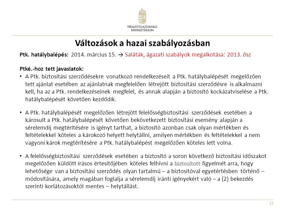 15 Változások a hazai szabályozásban Ptk. hatálybalépés: 2014. március 15. → Saláták, ágazati szabályok megalkotása: 2013. ősz Ptké.-hoz tett javaslat