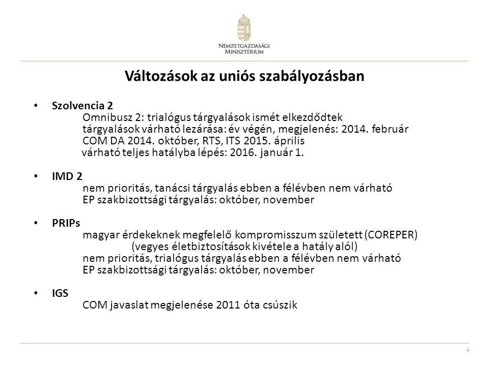 15 Változások a hazai szabályozásban Ptk.hatálybalépés: 2014.