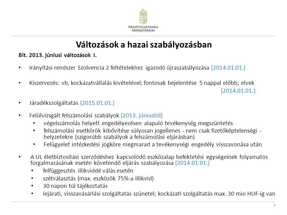 9 Változások a hazai szabályozásban Bit. 2013. júniusi változások I. Irányítási rendszer Szolvencia 2 feltételekhez igazodó újraszabályozása (2014.01.