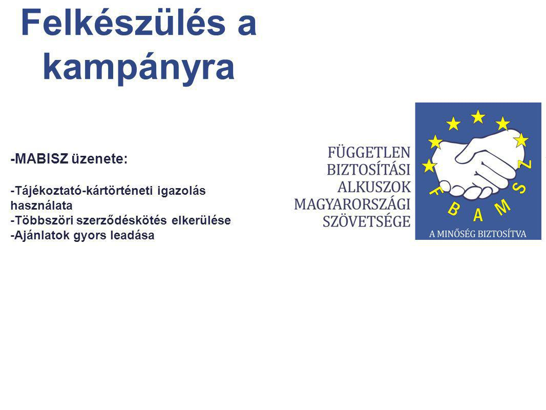 -MABISZ üzenete: -Tájékoztató-kártörténeti igazolás használata -Többszöri szerződéskötés elkerülése -Ajánlatok gyors leadása
