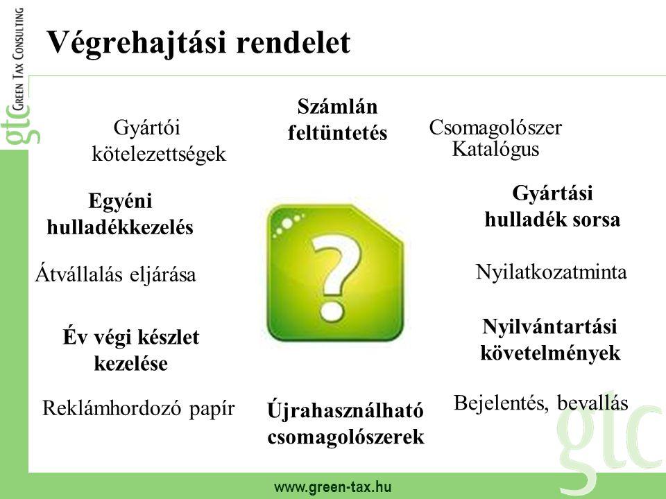 www.green-tax.hu Végrehajtási rendelet Újrahasználható csomagolószerek Reklámhordozó papír Csomagolószer Katalógus Gyártási hulladék sorsa Nyilatkozat