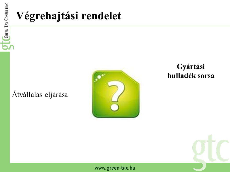 www.green-tax.hu Végrehajtási rendelet Gyártási hulladék sorsa Átvállalás eljárása