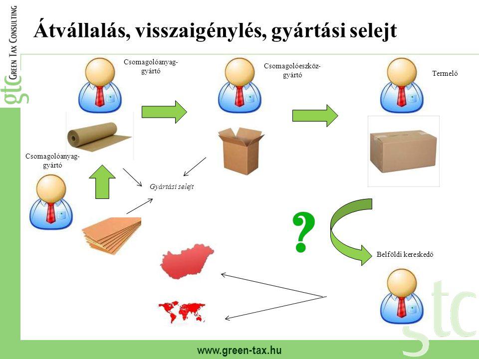"""www.green-tax.hu Számlán feltüntetési kötelezettség (csomagolószer) Átvállalásra jogosult kérésére (kód, Ft/kg, Ft, befizető adatai) –A környezetvédelmi termékdíj összege a bruttó árból 6120 Ft, ebből a műanyag csomagolószer (CsK-kód: …) környezetvédelmi termékdíj összege 4800 Ft (42 Ft/kg), a papír csomagolószer (CsK-kód: …) környezetvédelmi termékdíj összege 1320 Ft (20 Ft/kg), befizető kötelezett neve:…, címe:..., adószáma:…, kötelezett által kibocsátott számla száma, kelte:… Csomagolószer első forgalomba hozatala –""""Üres csomagolószer (Ft, """"számla tételeire hivatkozva ) a csomagolószer termékdíj összege bruttó árból....................."""