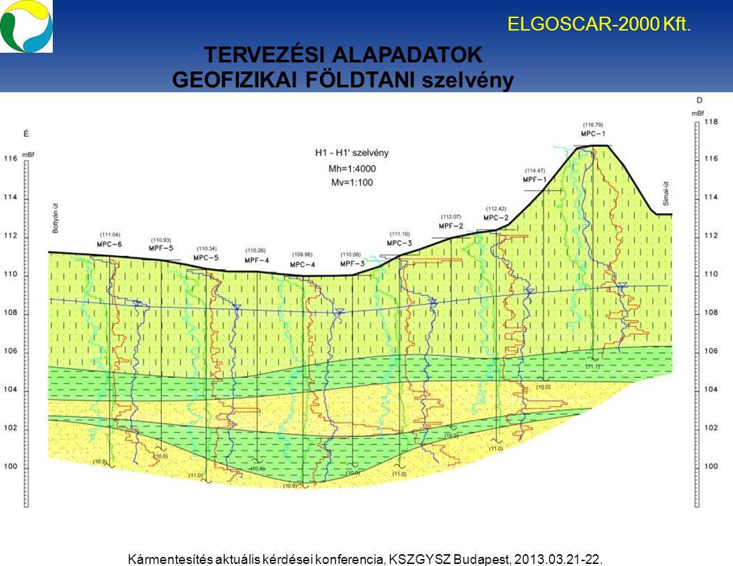 ELGOSCAR-2000 Kft. Kármentesítés aktuális kérdései konferencia, KSZGYSZ Budapest, 2013.03.21-22. TERVEZÉSI ALAPADATOK GEOFIZIKAI FÖLDTANI szelvény