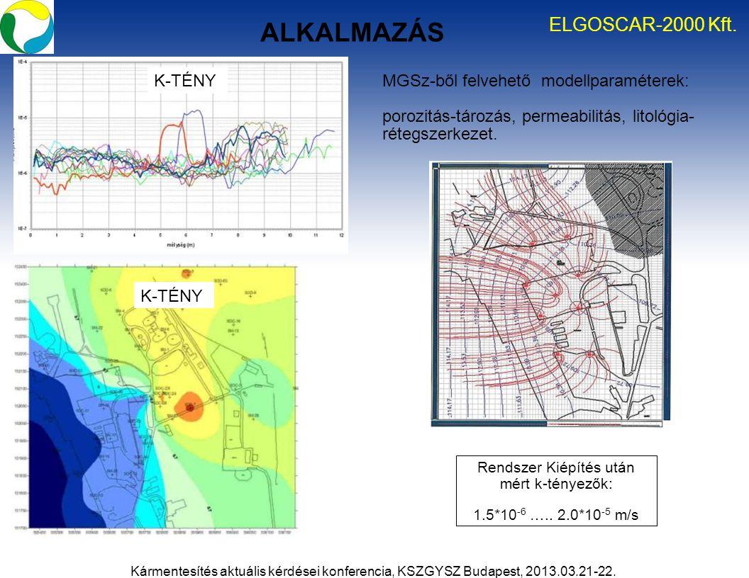 ELGOSCAR-2000 Kft. Kármentesítés aktuális kérdései konferencia, KSZGYSZ Budapest, 2013.03.21-22. ALKALMAZÁS Rendszer Kiépítés után mért k-tényezők: 1.
