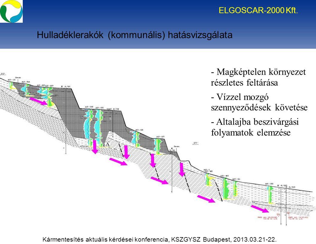 Kármentesítés aktuális kérdései konferencia, KSZGYSZ Budapest, 2013.03.21-22. - Magképtelen környezet részletes feltárása - Vízzel mozgó szennyeződése