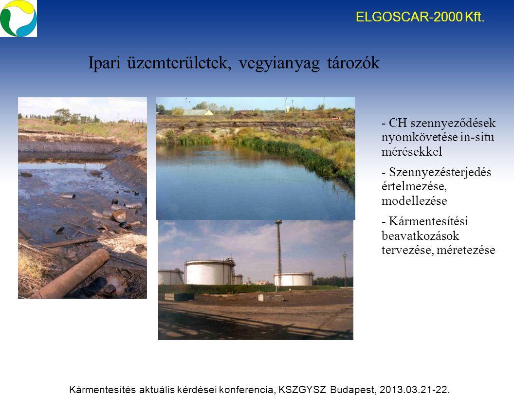 Kármentesítés aktuális kérdései konferencia, KSZGYSZ Budapest, 2013.03.21-22. ELGOSCAR-2000 Kft. - CH szennyeződések nyomkövetése in-situ mérésekkel -