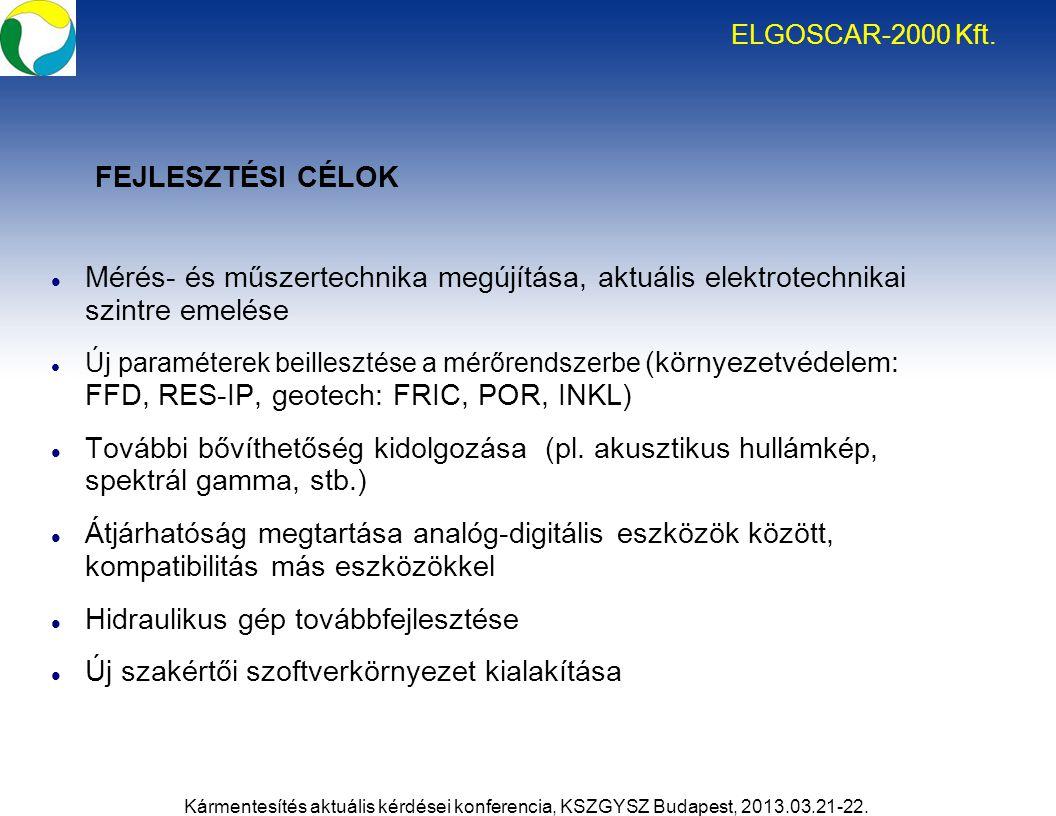 ELGOSCAR-2000 Kft. Mérés- és műszertechnika megújítása, aktuális elektrotechnikai szintre emelése Új paraméterek beillesztése a mérőrendszerbe (környe
