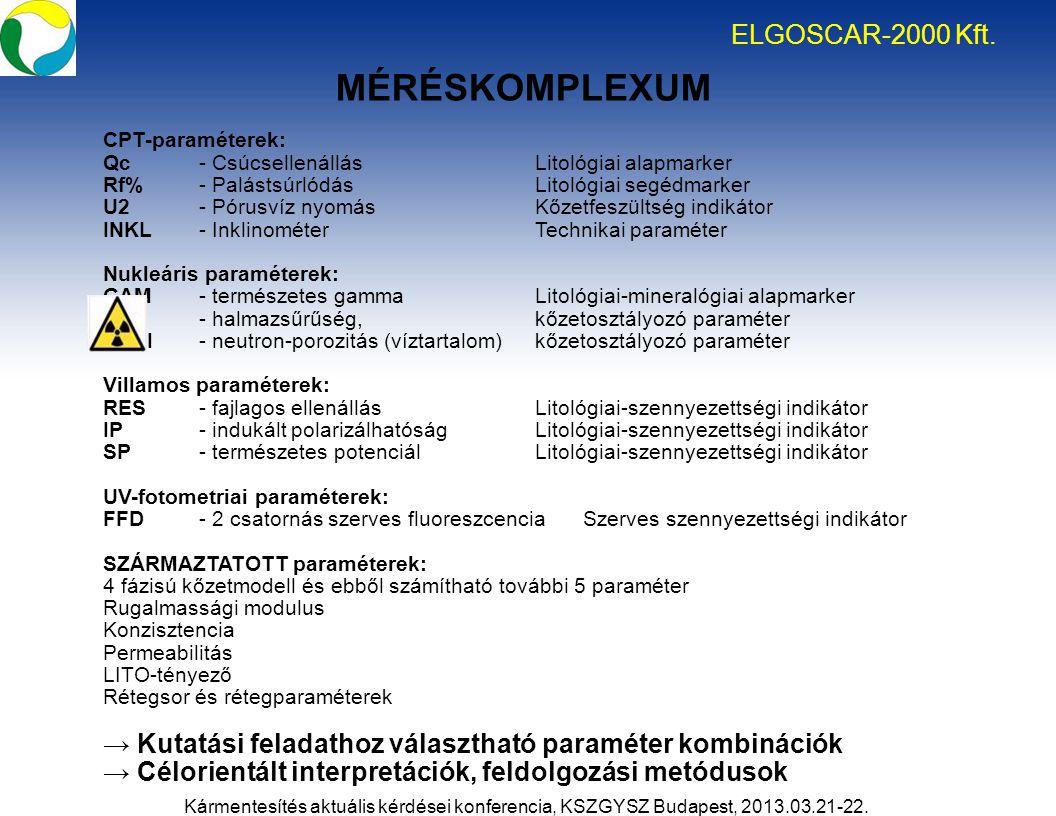 MÉRÉSKOMPLEXUM ELGOSCAR-2000 Kft. Kármentesítés aktuális kérdései konferencia, KSZGYSZ Budapest, 2013.03.21-22. CPT-paraméterek: Qc- CsúcsellenállásLi