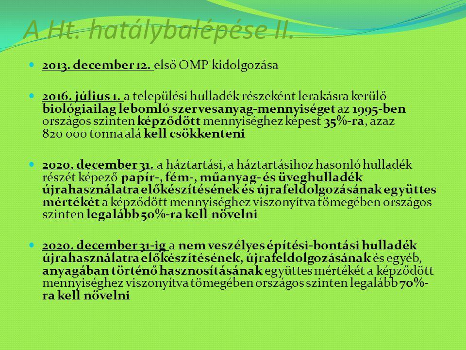 A Ht. hatálybalépése II. 2013. december 12. első OMP kidolgozása 2016. július 1. a települési hulladék részeként lerakásra kerülő biológiailag lebomló
