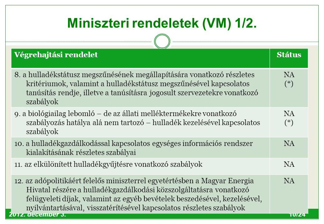 2012. december 3. 10/24 Miniszteri rendeletek (VM) 1/2.