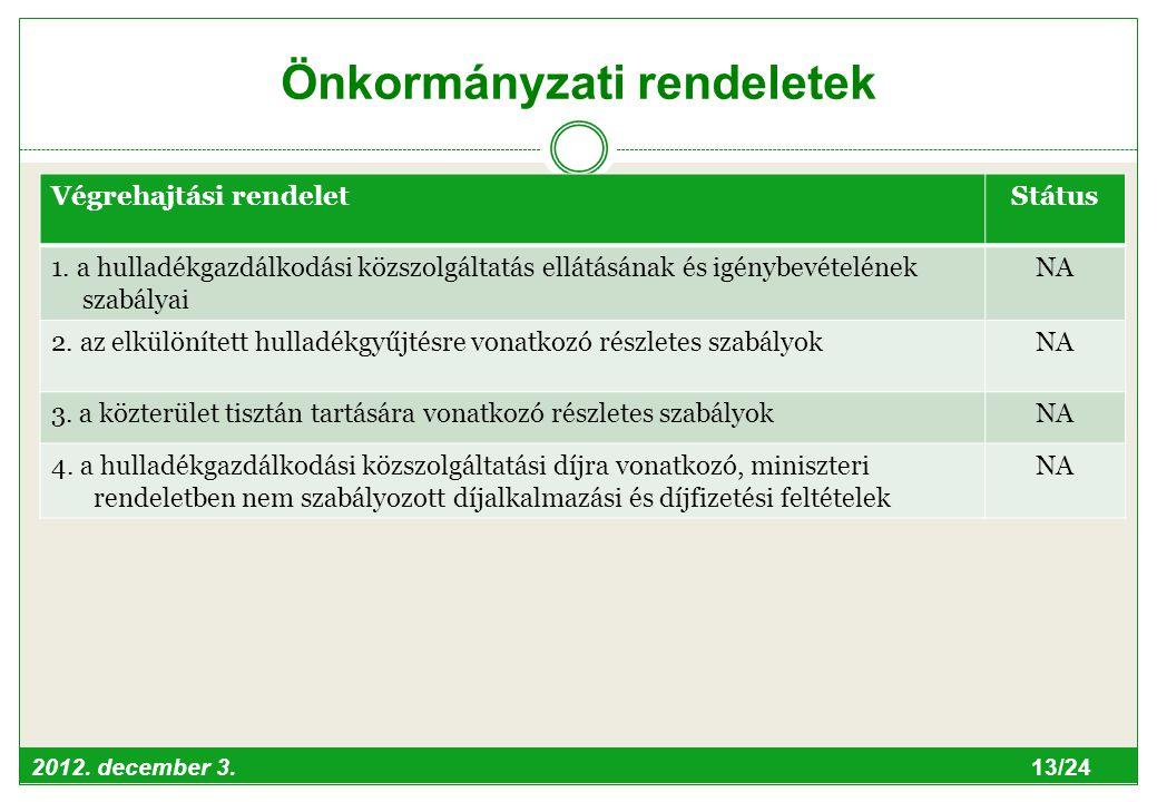 2012. december 3. 13/24 Önkormányzati rendeletek Végrehajtási rendeletStátus 1.