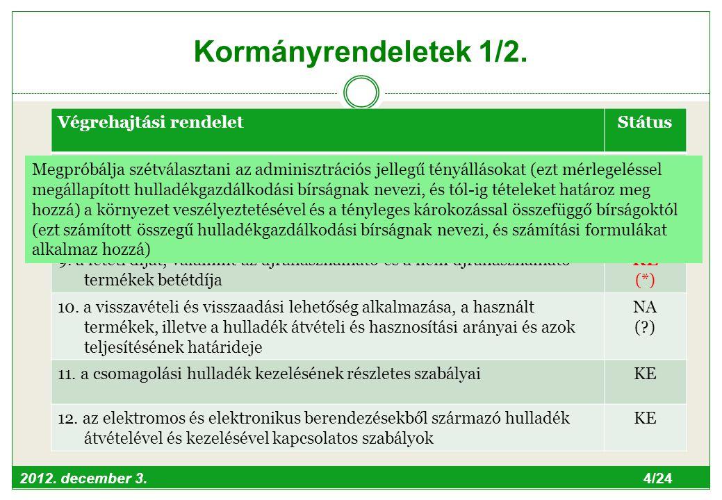 2012.december 3. 5/24 Kormányrendeletek 1/3. Végrehajtási rendeletStátus 13.