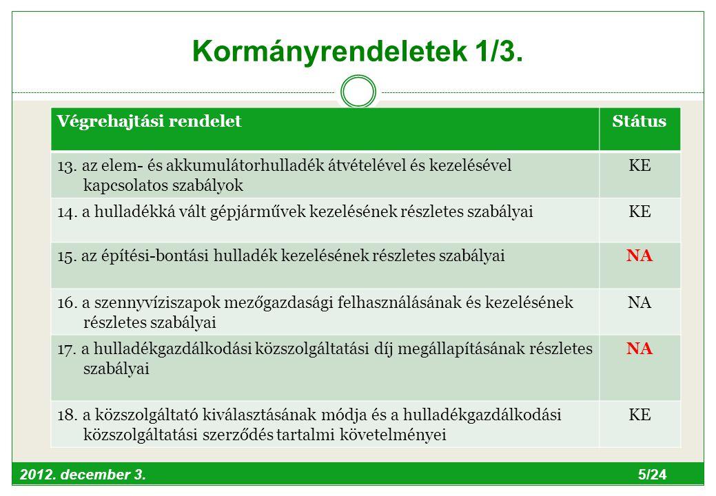 2012. december 3. 5/24 Kormányrendeletek 1/3. Végrehajtási rendeletStátus 13.