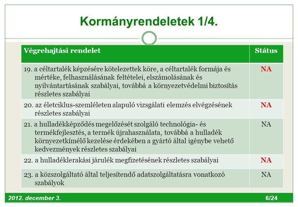 2012. december 3. 6/24 Kormányrendeletek 1/4. Végrehajtási rendeletStátus 19.
