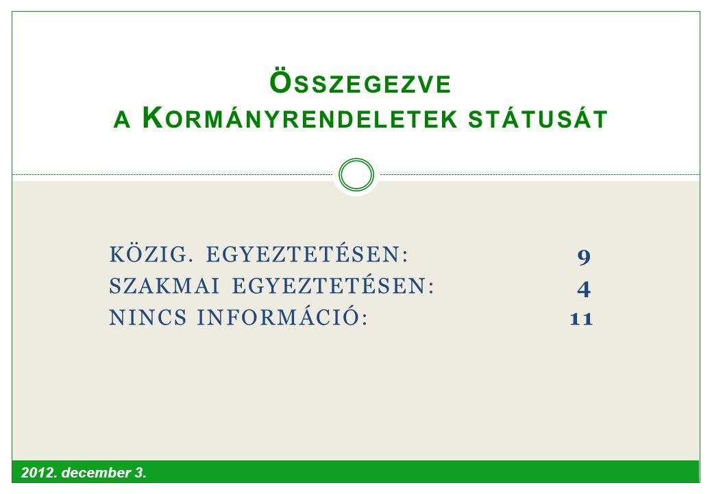 2012.december 3. 9/24 Miniszteri rendeletek (VM) 1/1.