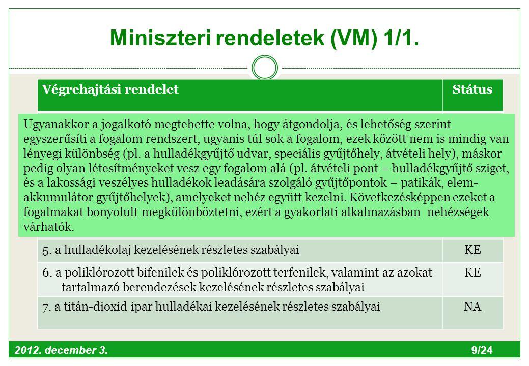 2012.december 3. 10/24 Miniszteri rendeletek (VM) 1/2.
