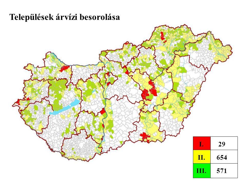 Települések árvízi besorolása 29I. 654II. 571III.