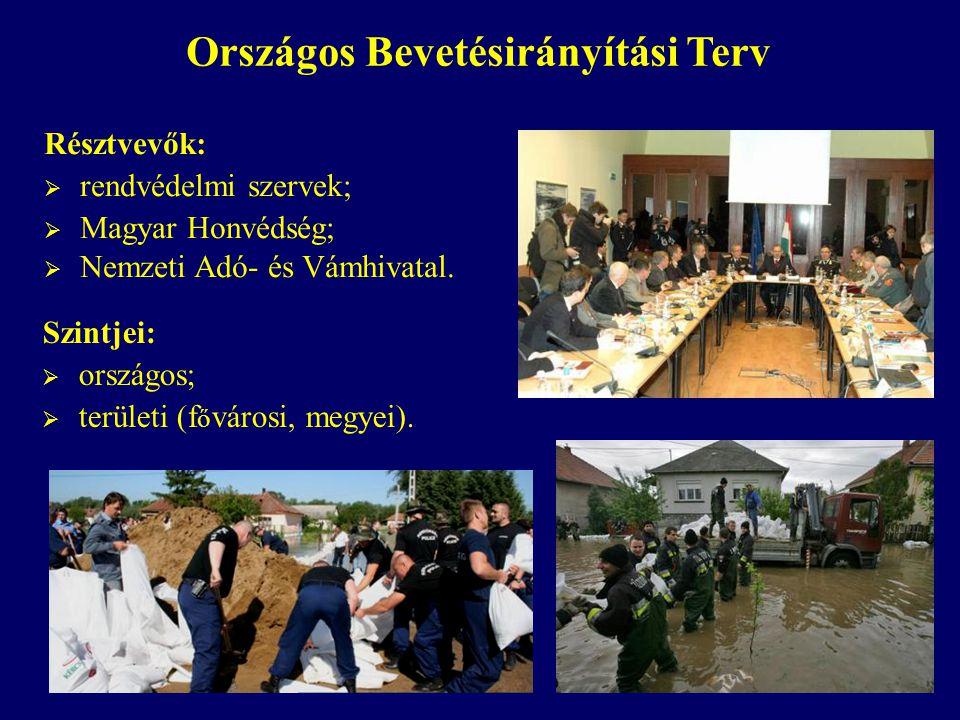 Országos Bevetésirányítási Terv Résztvevők:  rendvédelmi szervek;  Magyar Honvédség;  Nemzeti Adó- és Vámhivatal. Szintjei:  országos;  területi