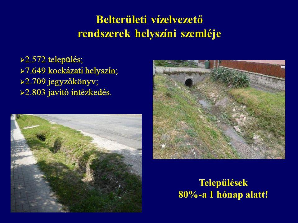 Belterületi vízelvezető rendszerek helyszíni szemléje Kék: ellenőrzött települések száma; Piros: ellenőrzött kockázati helyszínek száma; Sárga: kötelezések száma.