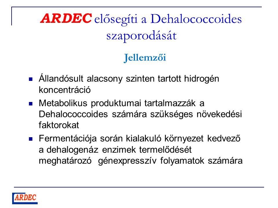 ARDEC elősegíti a Dehalococcoides szaporodását Állandósult alacsony szinten tartott hidrogén koncentráció Metabolikus produktumai tartalmazzák a Dehalococcoides számára szükséges növekedési faktorokat Fermentációja során kialakuló környezet kedvező a dehalogenáz enzimek termelődését meghatározó génexpresszív folyamatok számára Jellemzői