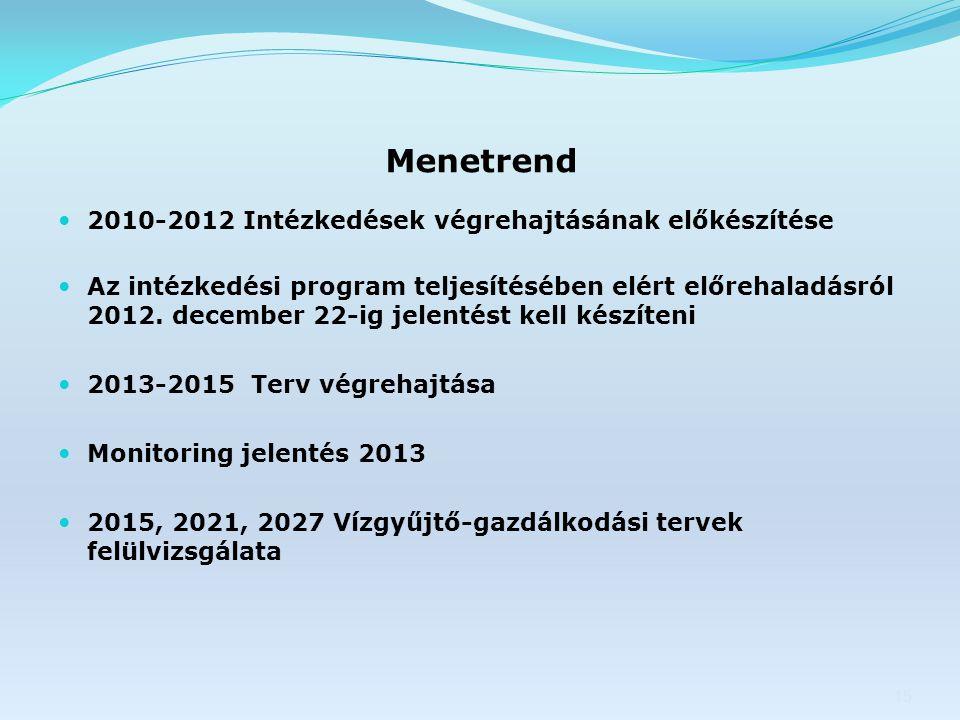 Menetrend 2010-2012 Intézkedések végrehajtásának előkészítése Az intézkedési program teljesítésében elért előrehaladásról 2012.