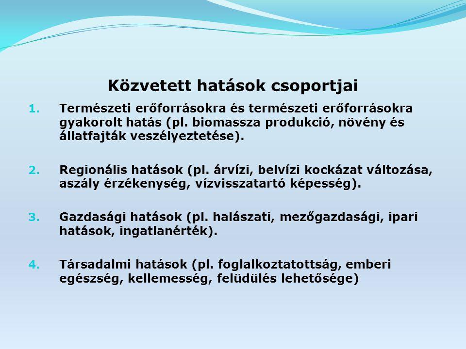 Közvetett hatások csoportjai 1.