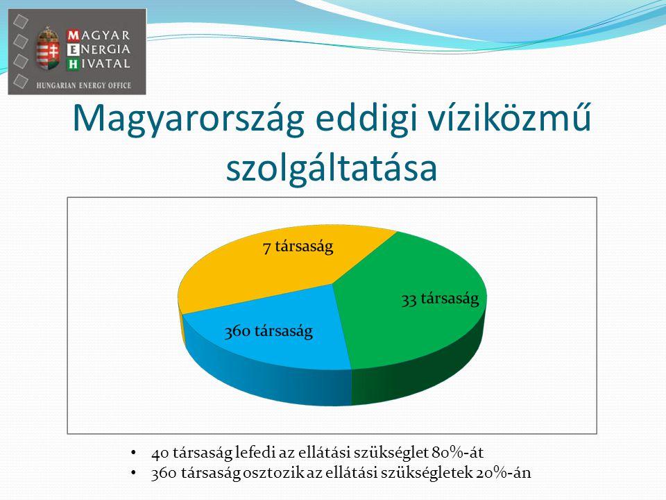 Magyarország eddigi víziközmű szolgáltatása 40 társaság lefedi az ellátási szükséglet 80%-át 360 társaság osztozik az ellátási szükségletek 20%-án