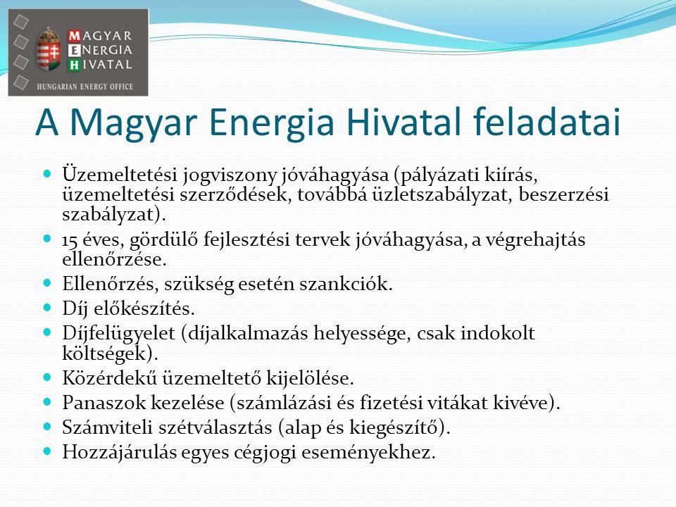 A Magyar Energia Hivatal feladatai Üzemeltetési jogviszony jóváhagyása (pályázati kiírás, üzemeltetési szerződések, továbbá üzletszabályzat, beszerzési szabályzat).