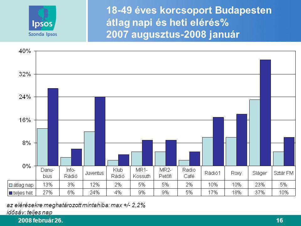 2008 február 26.16 18-49 éves korcsoport Budapesten átlag napi és heti elérés% 2007 augusztus-2008 január az elérésekre meghatározott mintahiba: max +/- 2,2% idősáv: teljes nap