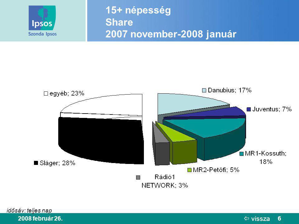 2008 február 26.6 15+ népesség Share 2007 november-2008 január idősáv: teljes nap  vissza