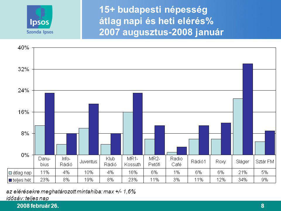2008 február 26.8 15+ budapesti népesség átlag napi és heti elérés% 2007 augusztus-2008 január az elérésekre meghatározott mintahiba: max +/- 1,6% idősáv: teljes nap