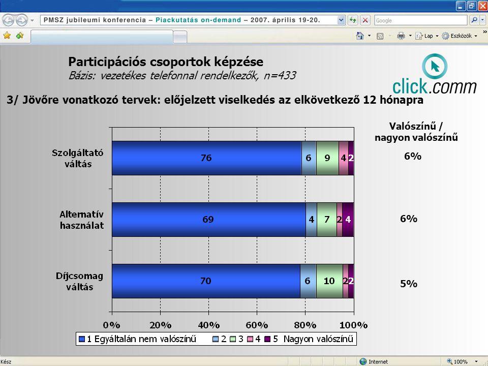 Technológiák adaptálása – magyar mobilpiaci példa Forrás: TNS