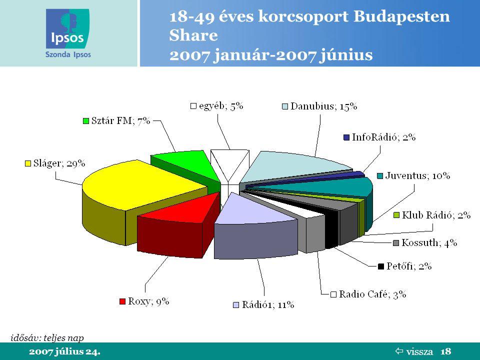 2007 július 24.18 18-49 éves korcsoport Budapesten Share 2007 január-2007 június idősáv: teljes nap  vissza