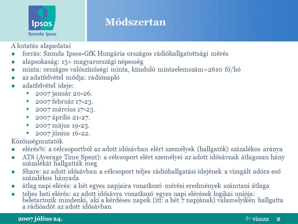 2007 július 24.23 Szonda Ipsos-GfK Hungária rádióhallgatottsági eredmények 2007 január-2007 június 15-29 Budapest célcsoport