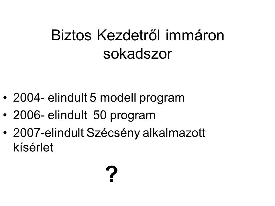 Biztos Kezdetről immáron sokadszor 2004- elindult 5 modell program 2006- elindult 50 program 2007-elindult Szécsény alkalmazott kísérlet