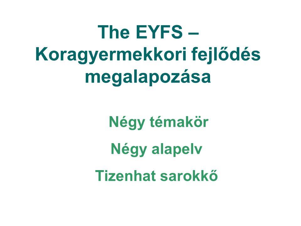The EYFS – Koragyermekkori fejlődés megalapozása Négy témakör Négy alapelv Tizenhat sarokkő