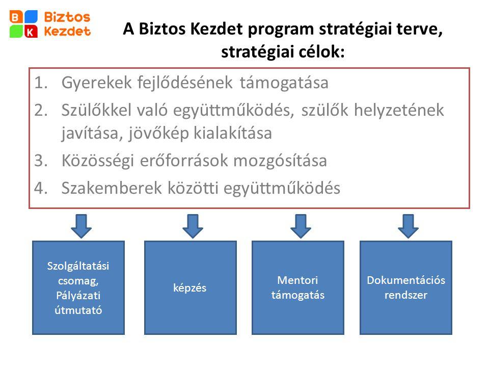 A Biztos Kezdet program stratégiai terve, stratégiai célok: 1.Gyerekek fejlődésének támogatása 2.Szülőkkel való együttműködés, szülők helyzetének javí