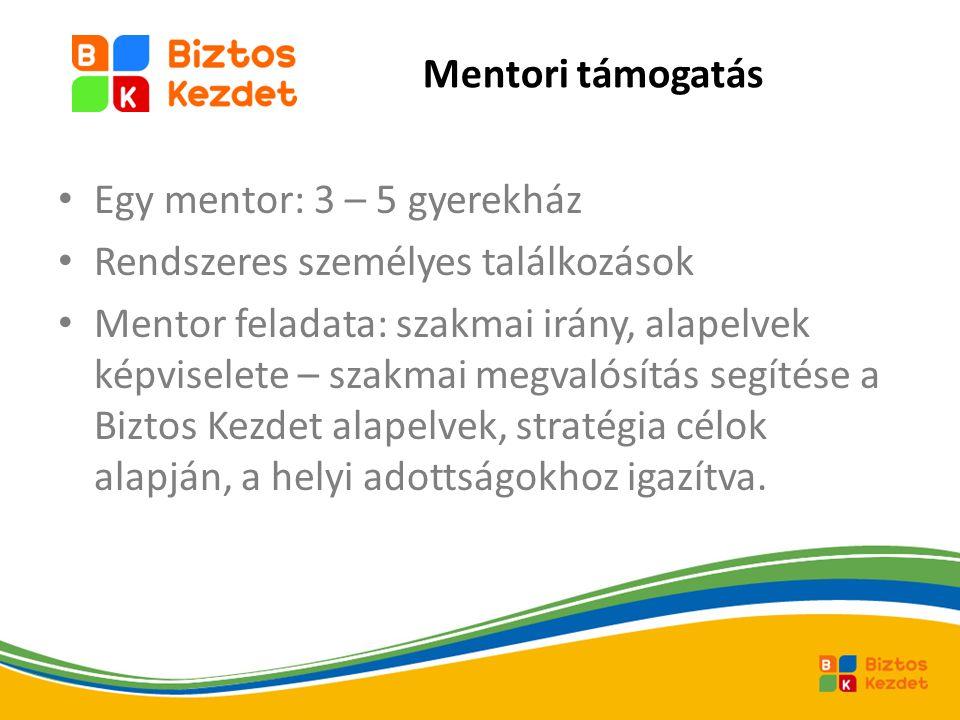 Mentori támogatás Egy mentor: 3 – 5 gyerekház Rendszeres személyes találkozások Mentor feladata: szakmai irány, alapelvek képviselete – szakmai megval