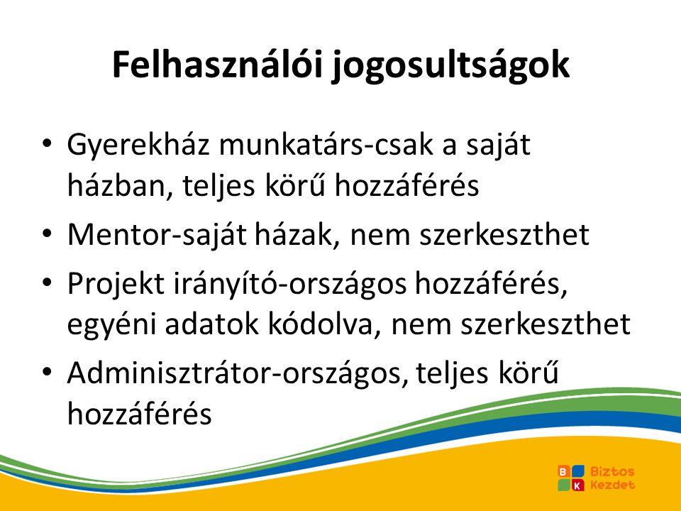 Felhasználói jogosultság: projektmenedzser, szakmai koordinátor Jelenleg: a gyerekházban, a gyerekház vezető hozzáférésével és jelenlétében Cél: szakmai együttműködés, kölcsönös és azonnali informálódás Adatvédelem Visszajelzést kérünk!
