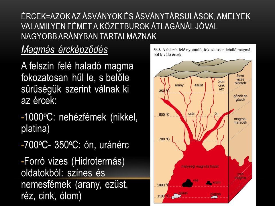 Magmás ércképződés A felszín felé haladó magma fokozatosan hűl le, s belőle sűrűségük szerint válnak ki az ércek: -1000 o C: nehézfémek (nikkel, plati