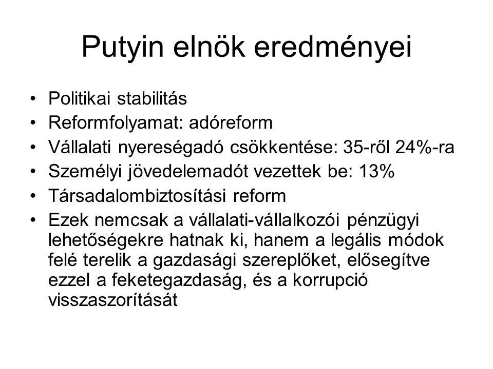 Putyin elnök eredményei Politikai stabilitás Reformfolyamat: adóreform Vállalati nyereségadó csökkentése: 35-ről 24%-ra Személyi jövedelemadót vezettek be: 13% Társadalombiztosítási reform Ezek nemcsak a vállalati-vállalkozói pénzügyi lehetőségekre hatnak ki, hanem a legális módok felé terelik a gazdasági szereplőket, elősegítve ezzel a feketegazdaság, és a korrupció visszaszorítását