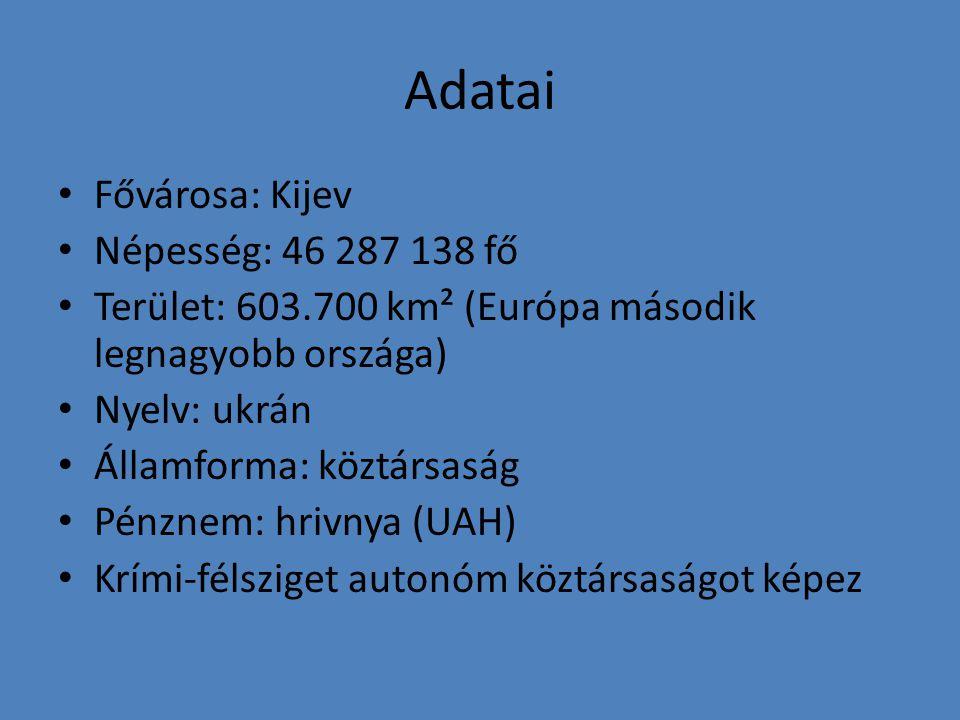 Adatai Fővárosa: Kijev Népesség: 46 287 138 fő Terület: 603.700 km² (Európa második legnagyobb országa) Nyelv: ukrán Államforma: köztársaság Pénznem: