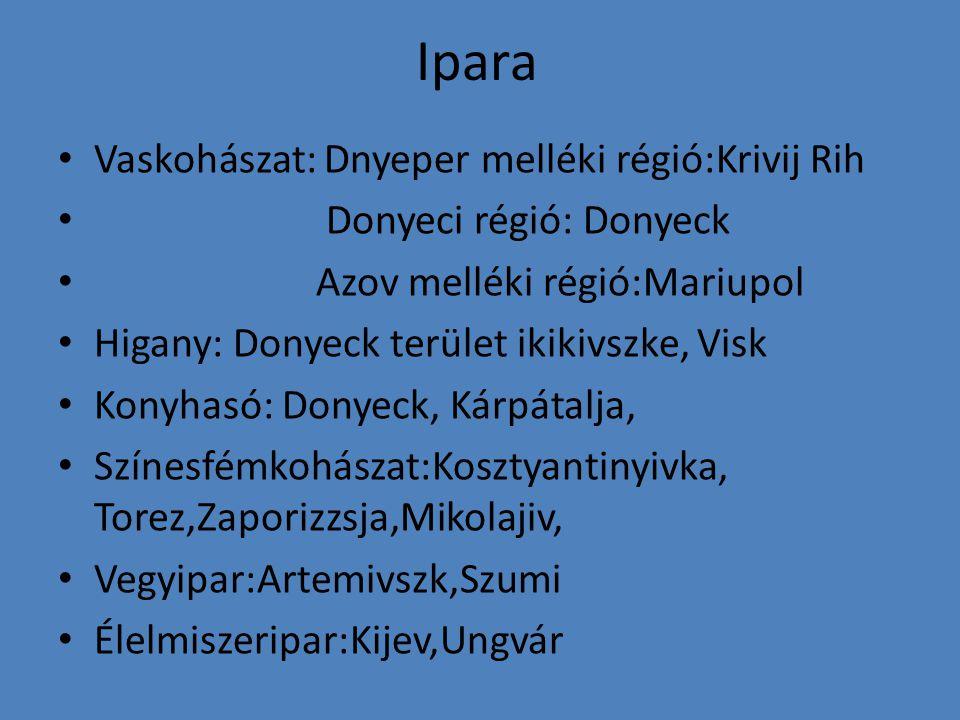 Ipara Vaskohászat: Dnyeper melléki régió:Krivij Rih Donyeci régió: Donyeck Azov melléki régió:Mariupol Higany: Donyeck terület ikikivszke, Visk Konyha