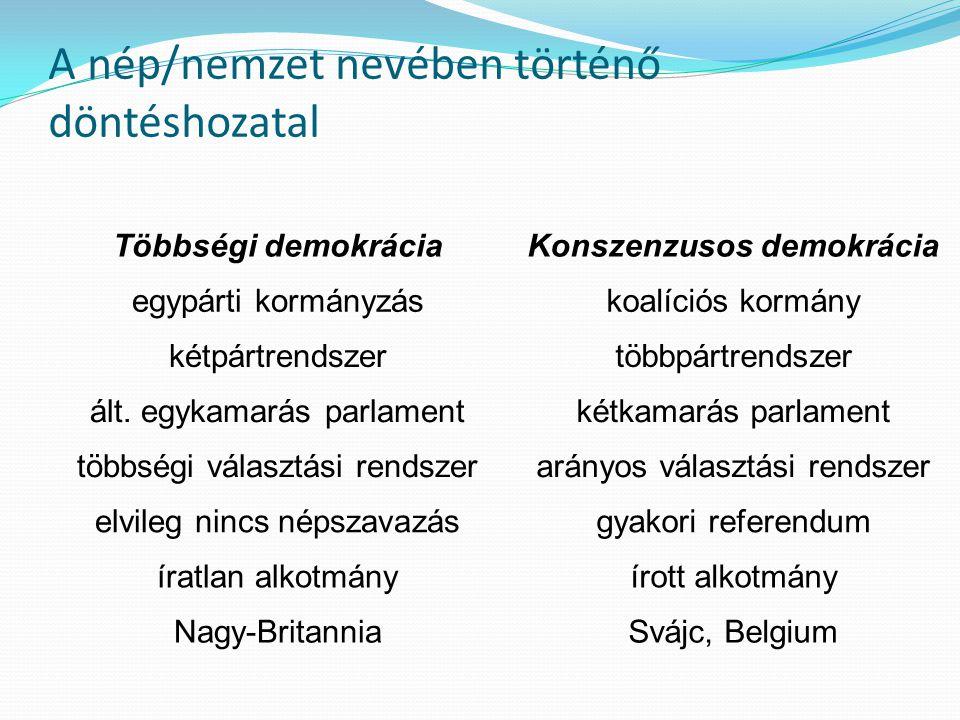 A nép/nemzet nevében történő döntéshozatal Többségi demokráciaKonszenzusos demokrácia egypárti kormányzáskoalíciós kormány kétpártrendszertöbbpártrend