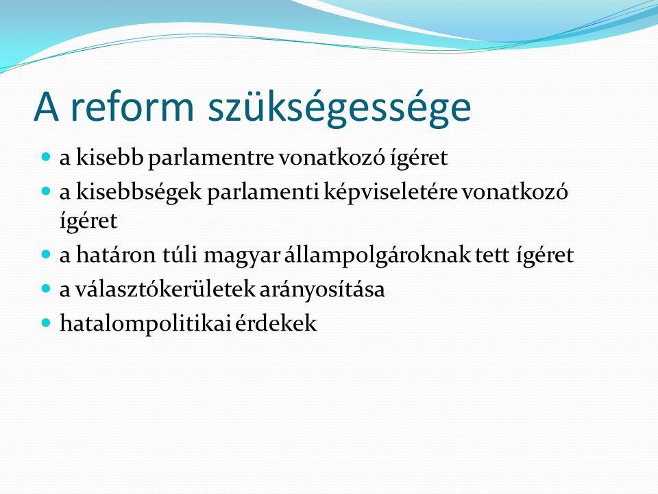 A reform szükségessége a kisebb parlamentre vonatkozó ígéret a kisebbségek parlamenti képviseletére vonatkozó ígéret a határon túli magyar állampolgár