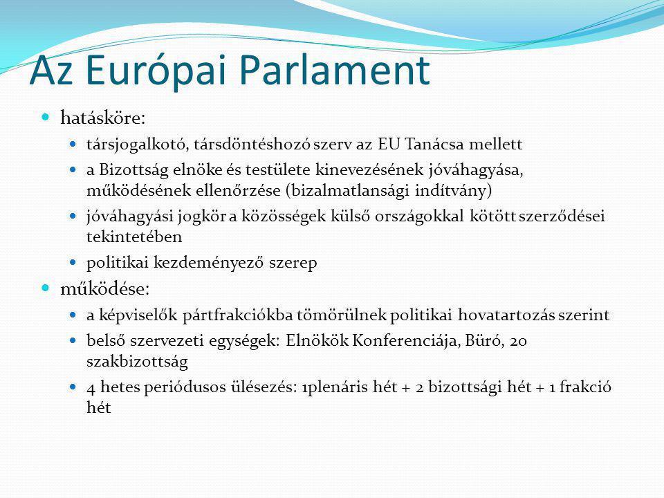 Az Európai Parlament hatásköre: társjogalkotó, társdöntéshozó szerv az EU Tanácsa mellett a Bizottság elnöke és testülete kinevezésének jóváhagyása, működésének ellenőrzése (bizalmatlansági indítvány) jóváhagyási jogkör a közösségek külső országokkal kötött szerződései tekintetében politikai kezdeményező szerep működése: a képviselők pártfrakciókba tömörülnek politikai hovatartozás szerint belső szervezeti egységek: Elnökök Konferenciája, Büró, 20 szakbizottság 4 hetes periódusos ülésezés: 1plenáris hét + 2 bizottsági hét + 1 frakció hét