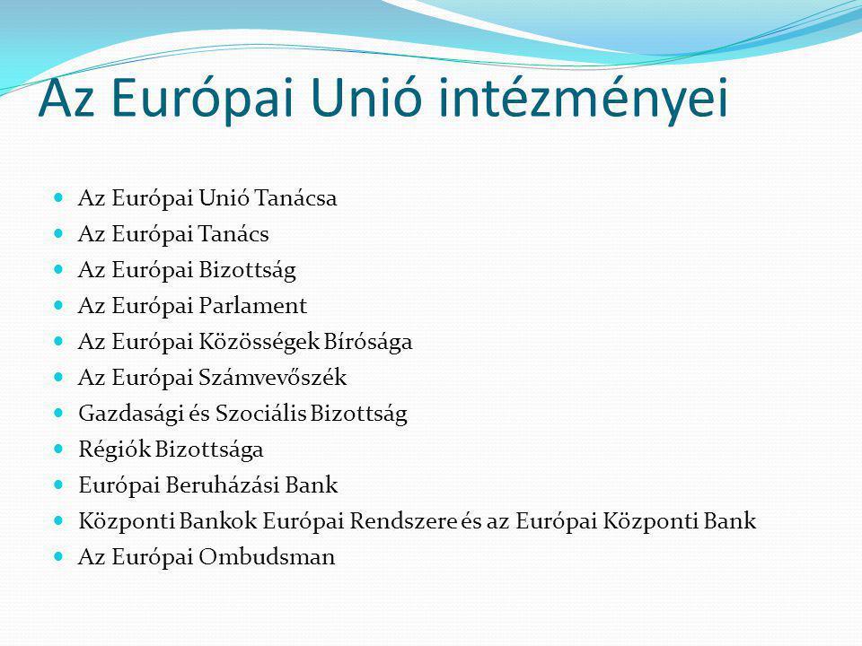 Az Európai Unió intézményei Az Európai Unió Tanácsa Az Európai Tanács Az Európai Bizottság Az Európai Parlament Az Európai Közösségek Bírósága Az Európai Számvevőszék Gazdasági és Szociális Bizottság Régiók Bizottsága Európai Beruházási Bank Központi Bankok Európai Rendszere és az Európai Központi Bank Az Európai Ombudsman